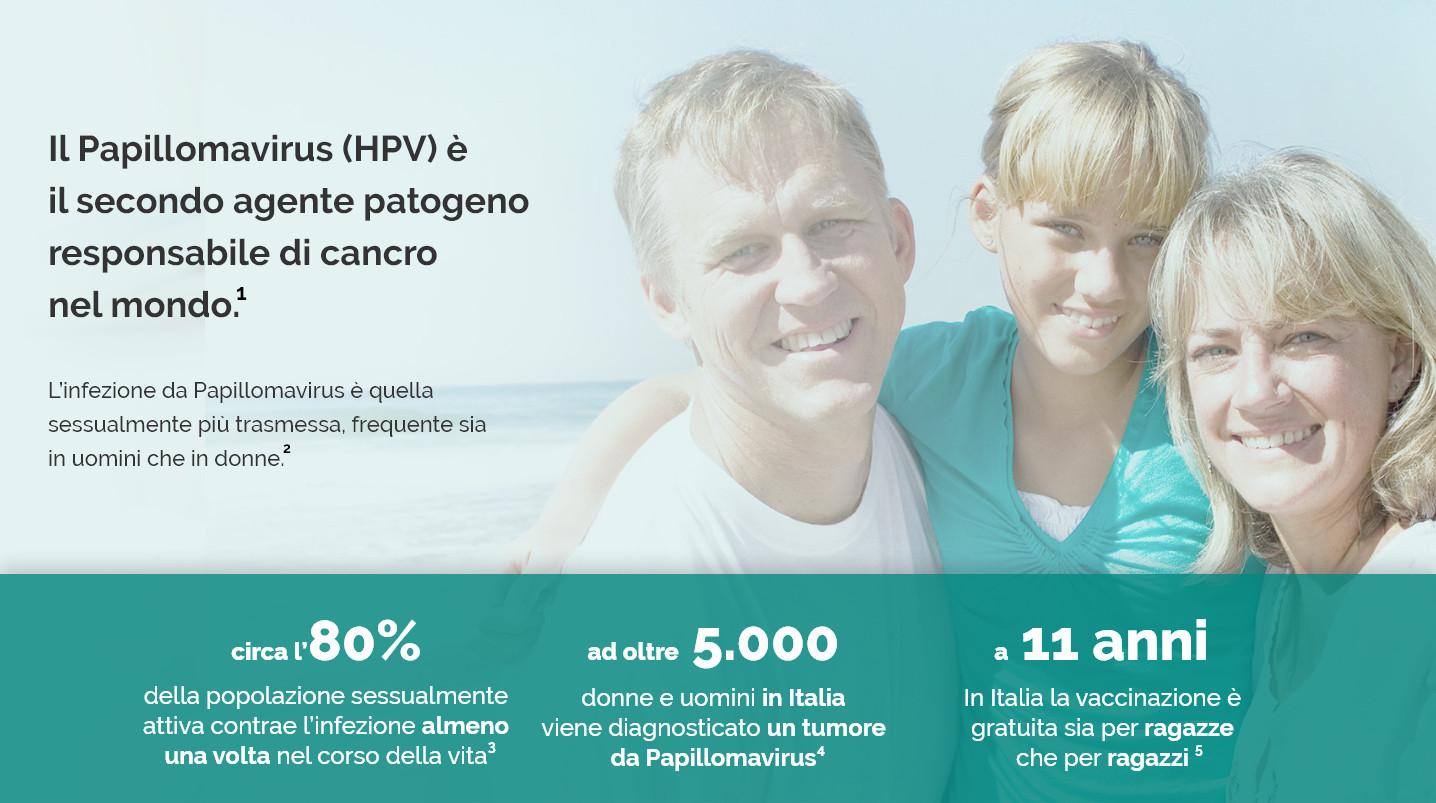vaccino hpv uomo eta)