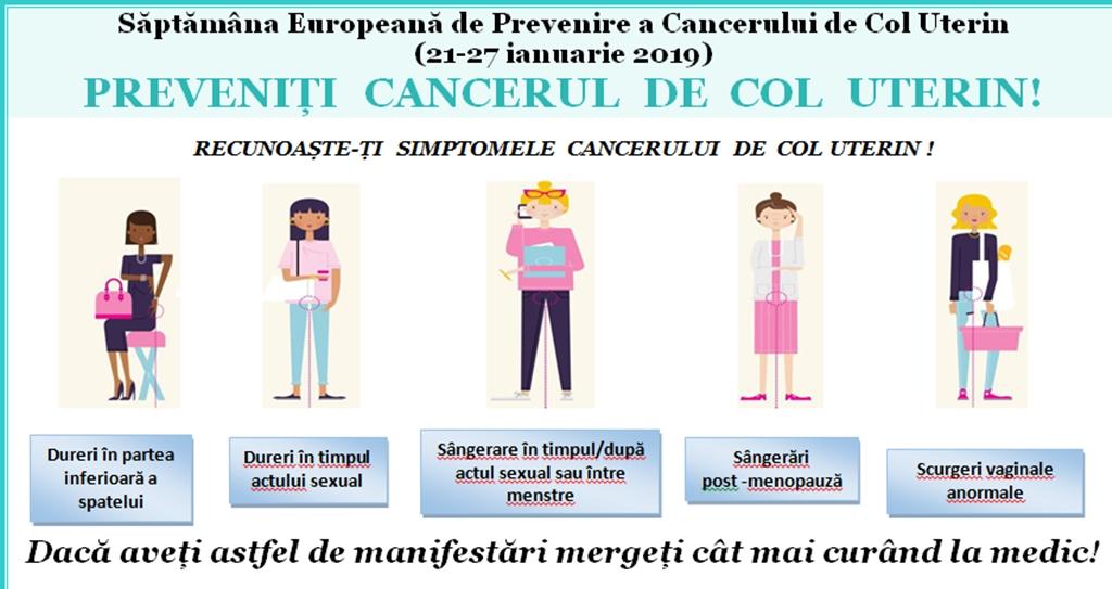 Cancerul de col uterin – posibilităţi de diagnostic precoce | Synevo
