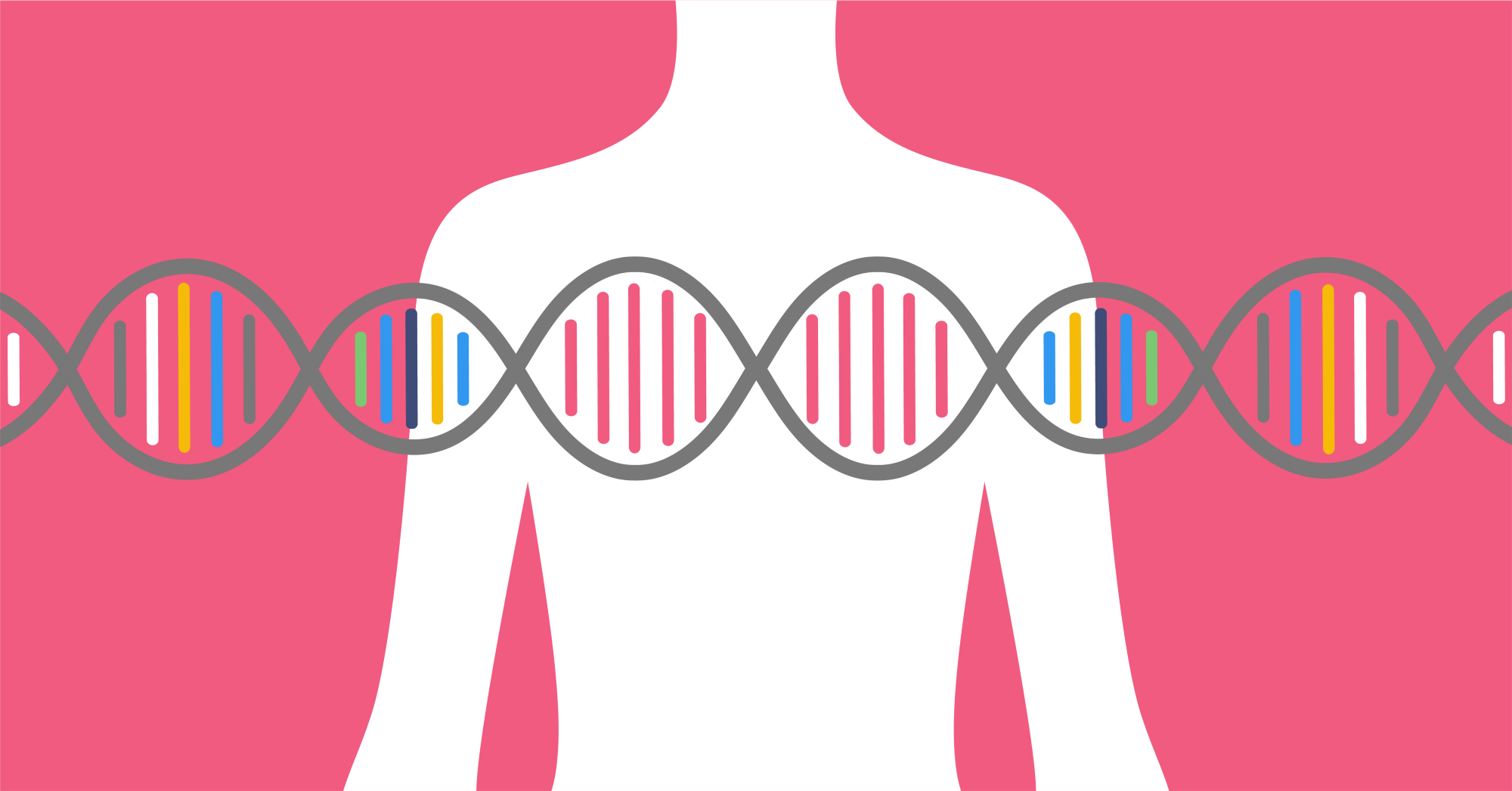 genetic cancer brca)