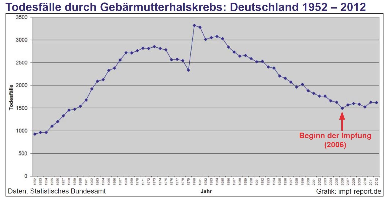 von 15 bis - Traducere în română - exemple în germană   Reverso Context