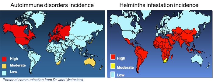 helminth disease epidemiology