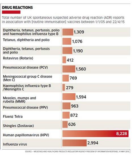 papillomavirus e vaccino