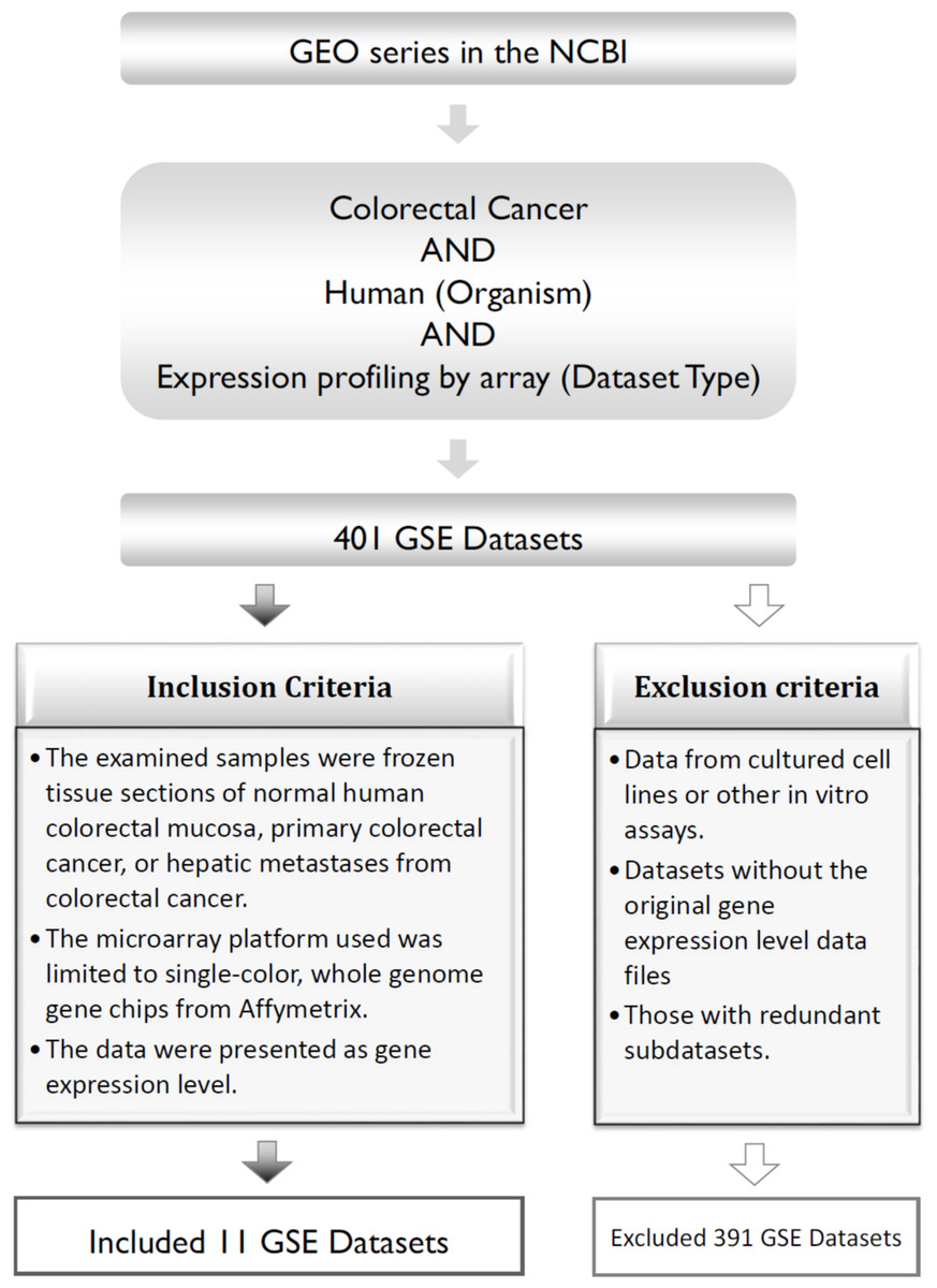 cancer la faringe detoxifiere ficat secom