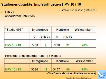 hpv impfung kostenubernahme uber 18)
