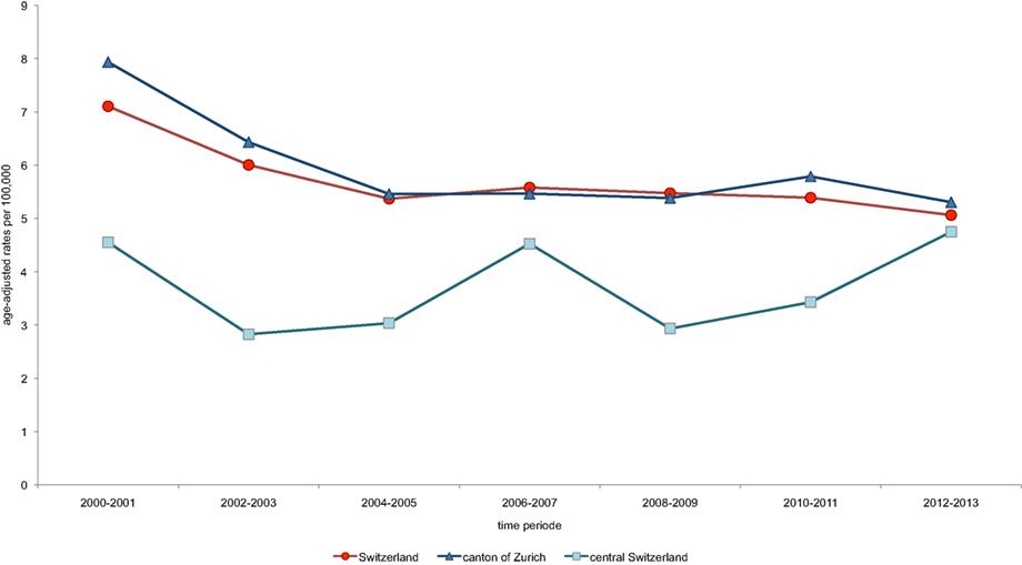 (PDF) Dr Christa Todea Gross Vaccinurile preventie sau boala[1] | Adrian Ionita - asspub.ro