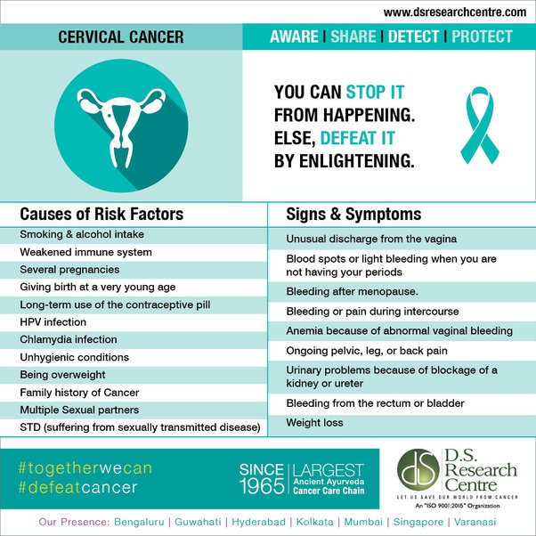 cervical cancer your symptoms fibroepithelial papilloma icd 10
