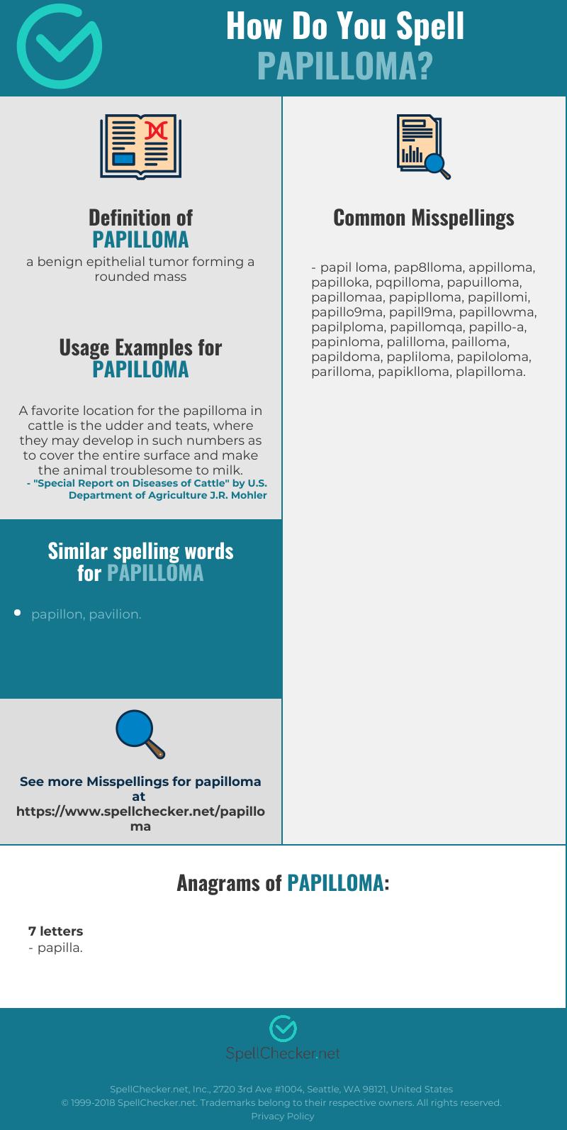 papillomas plural)