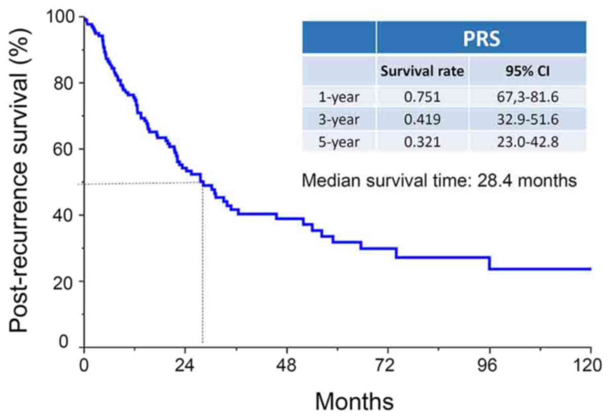 cervical cancer recurrence rate cancer de pancreas sintomas finais
