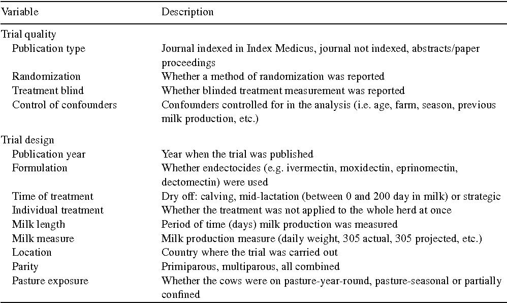 anthelmintic description maladie vaccin papillomavirus