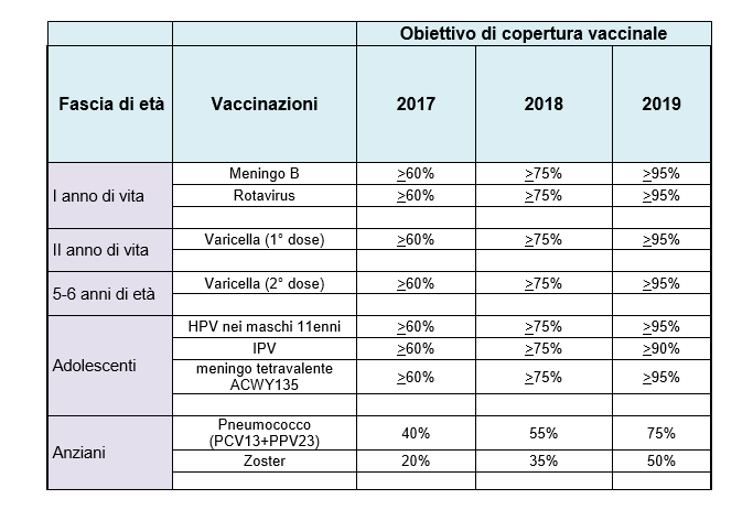 #vaccinare • Browse images about vaccinare at Instagram -pictame