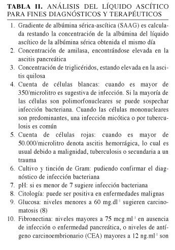 Sindromul ascitic (acumularea de lichid in abdomen)
