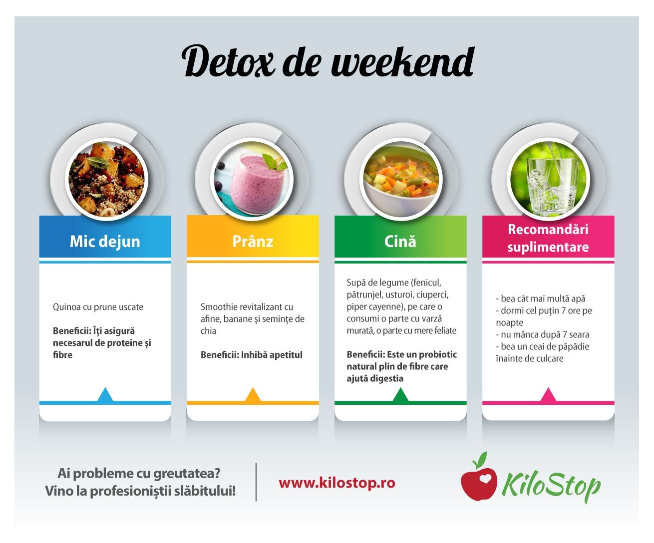 Cum se tine o cura de detoxifiere corecta? - Sănătate > Gastroenterologie - Pagina 2 - asspub.ro