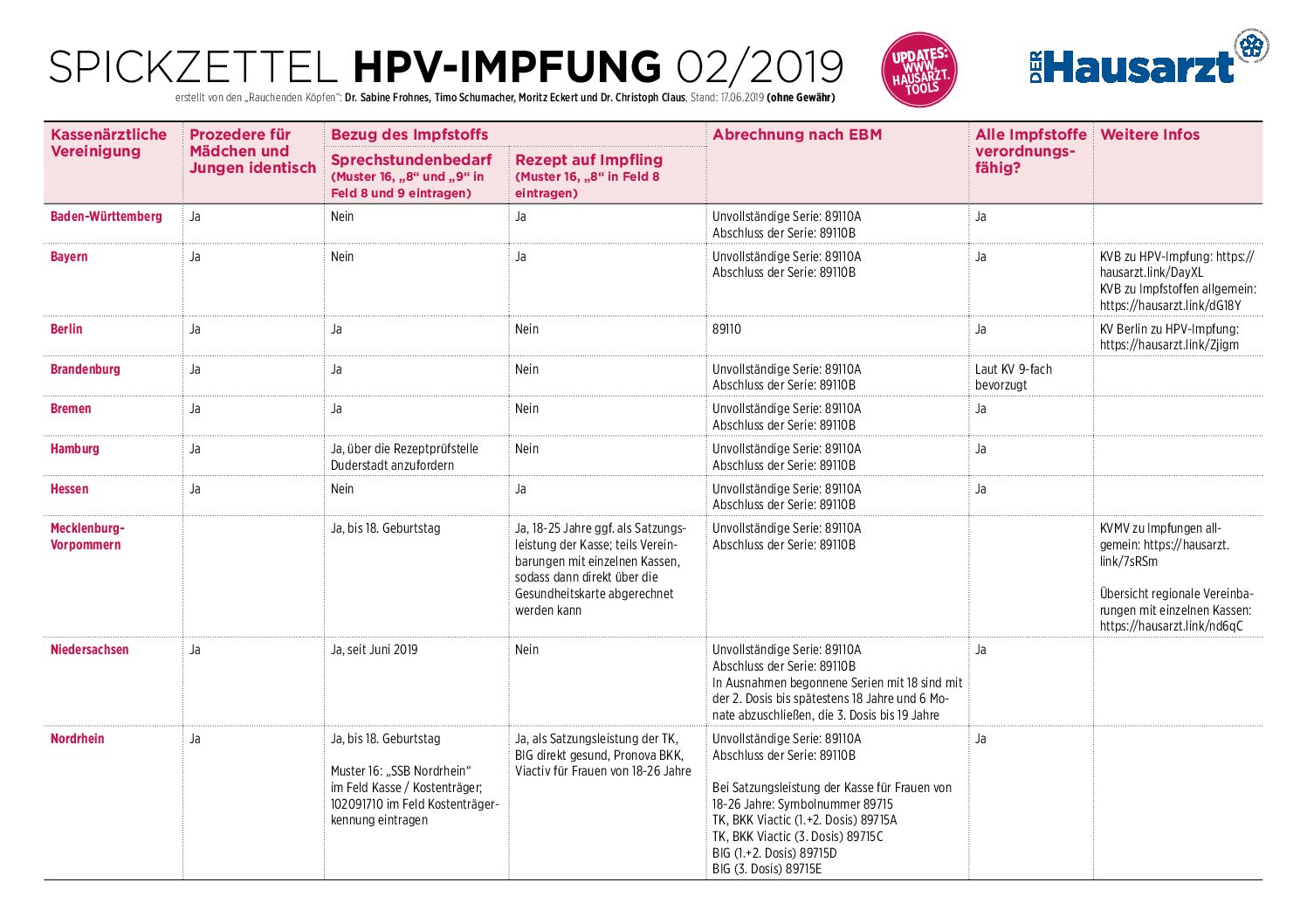 hpv impfung tk