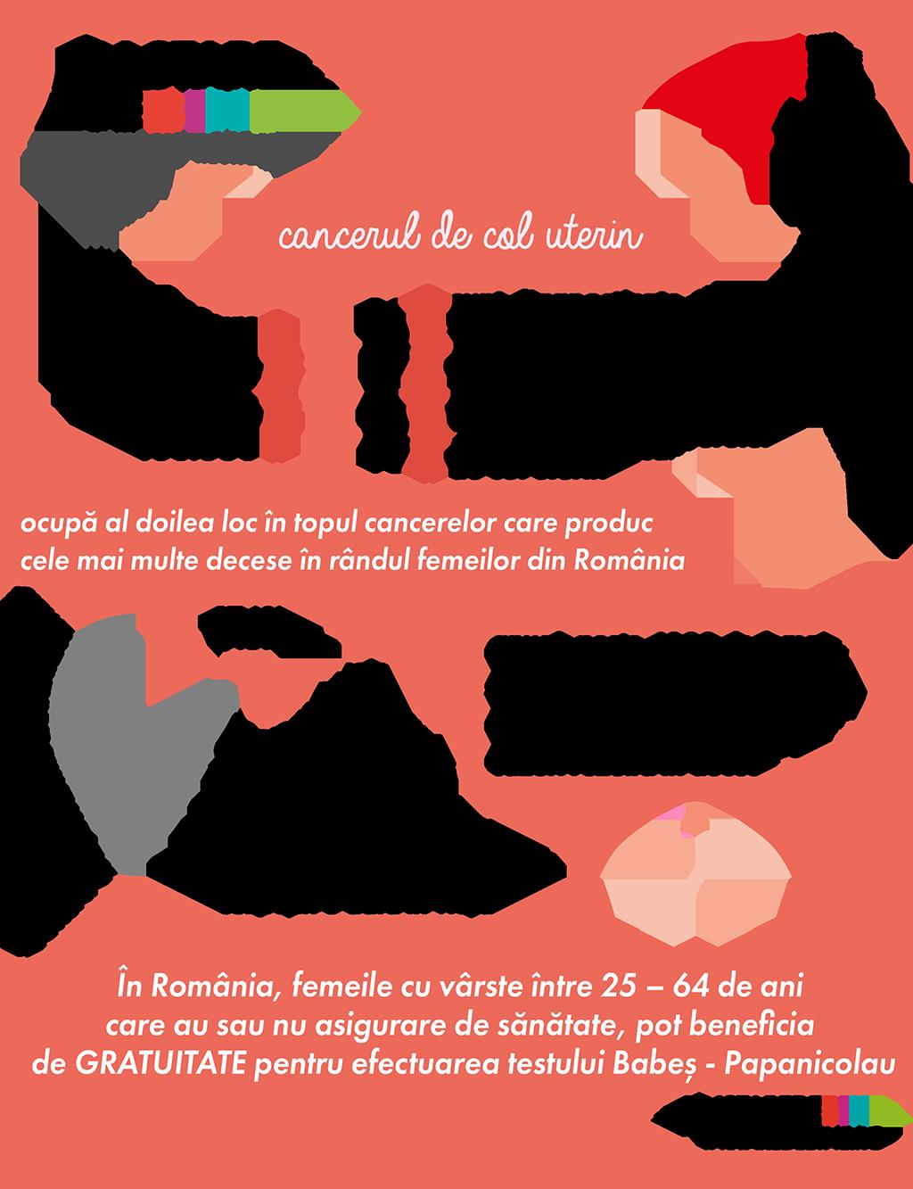 cancer col uterin romania ano con oxiuros