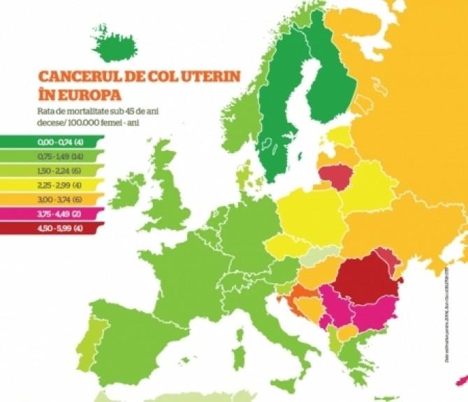 cancer col uterin romania)