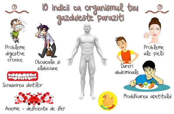 paraziti constipatie)