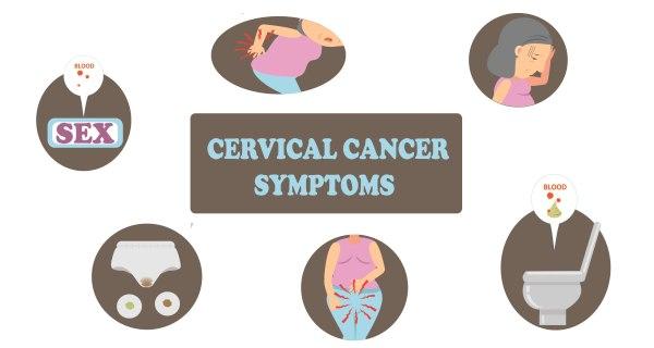 cervical cancer your symptoms)