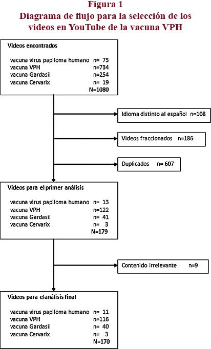 vacuna papiloma humano caracteristicas