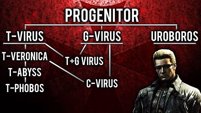 t virus vs las plagas