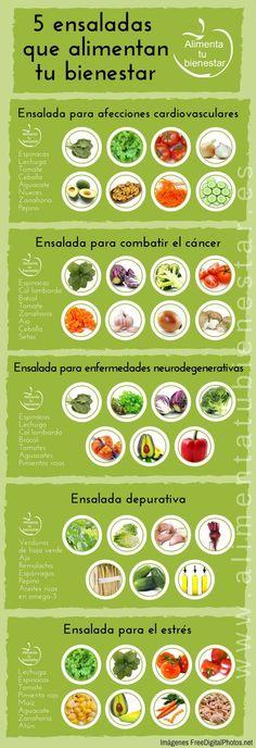 Nutritie pentru pacientele cu cancer de san