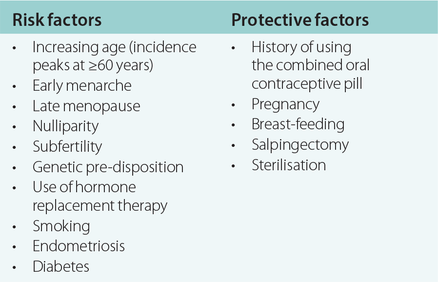 endometrial cancer protective factors)
