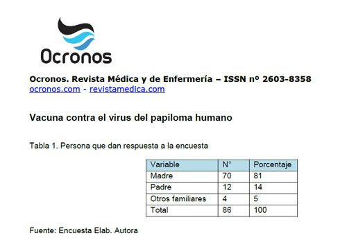 virus papiloma humano revista medica)