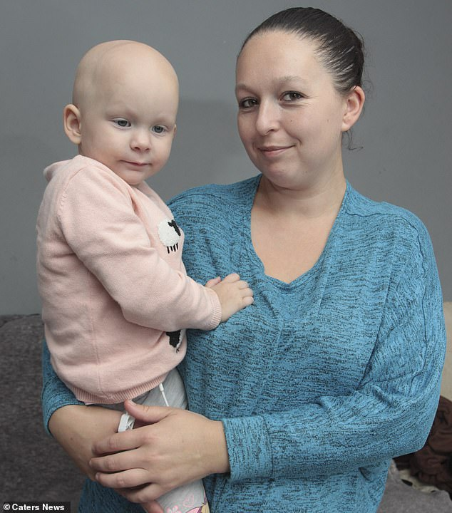 ovarian cancer youngest case)