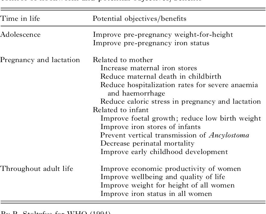 human papillomavirus urine sample simptome de viermisori la copii