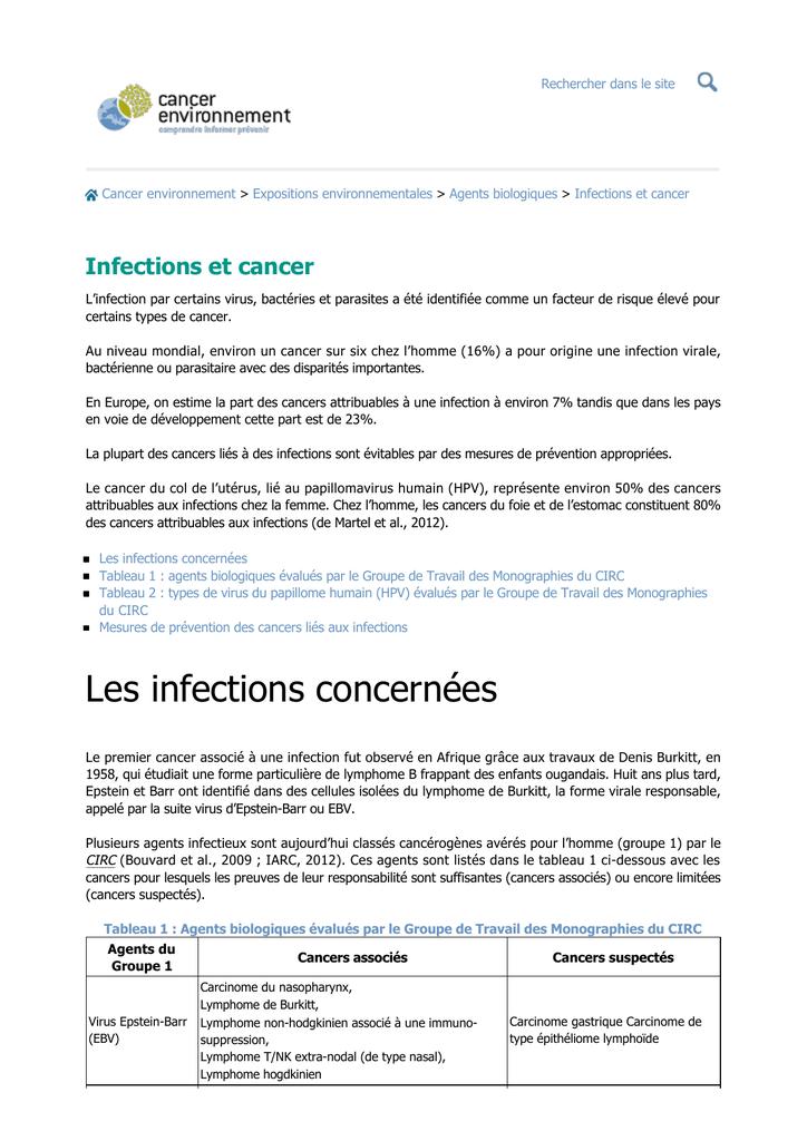 hpv risques pour lhomme