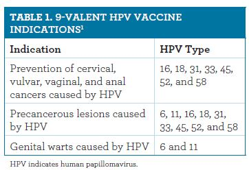 hpv vaccine live or inactivated
