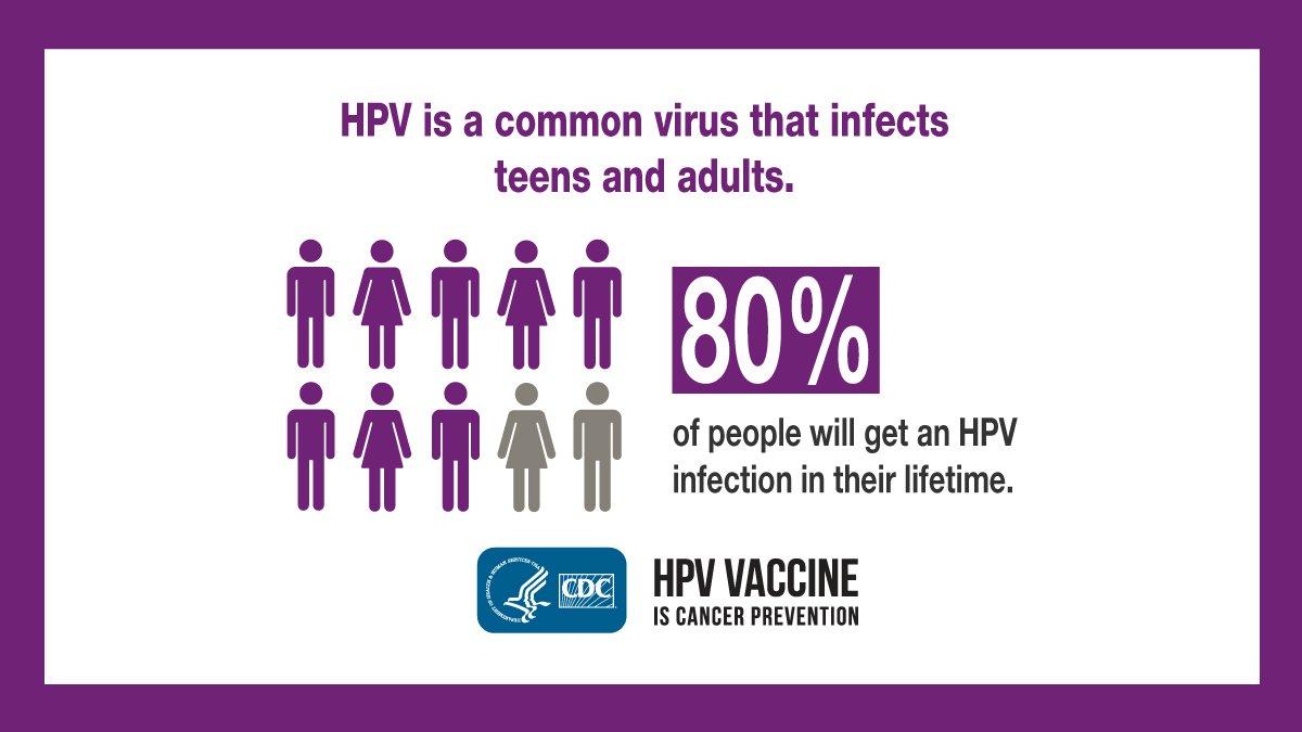 hpv virus folgen