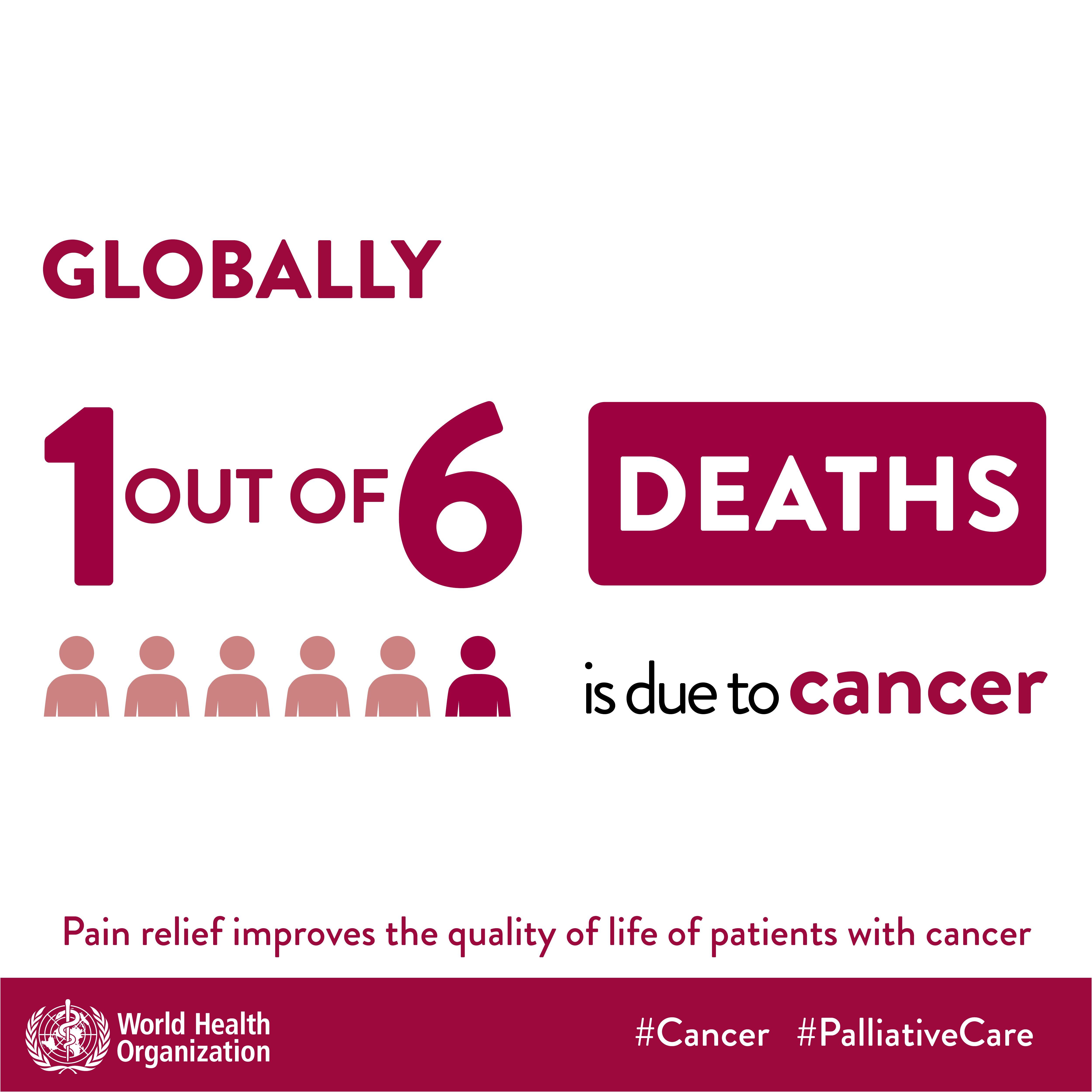 human papillomavirus and related cancers fact sheet 2019 papillomavirus si cura
