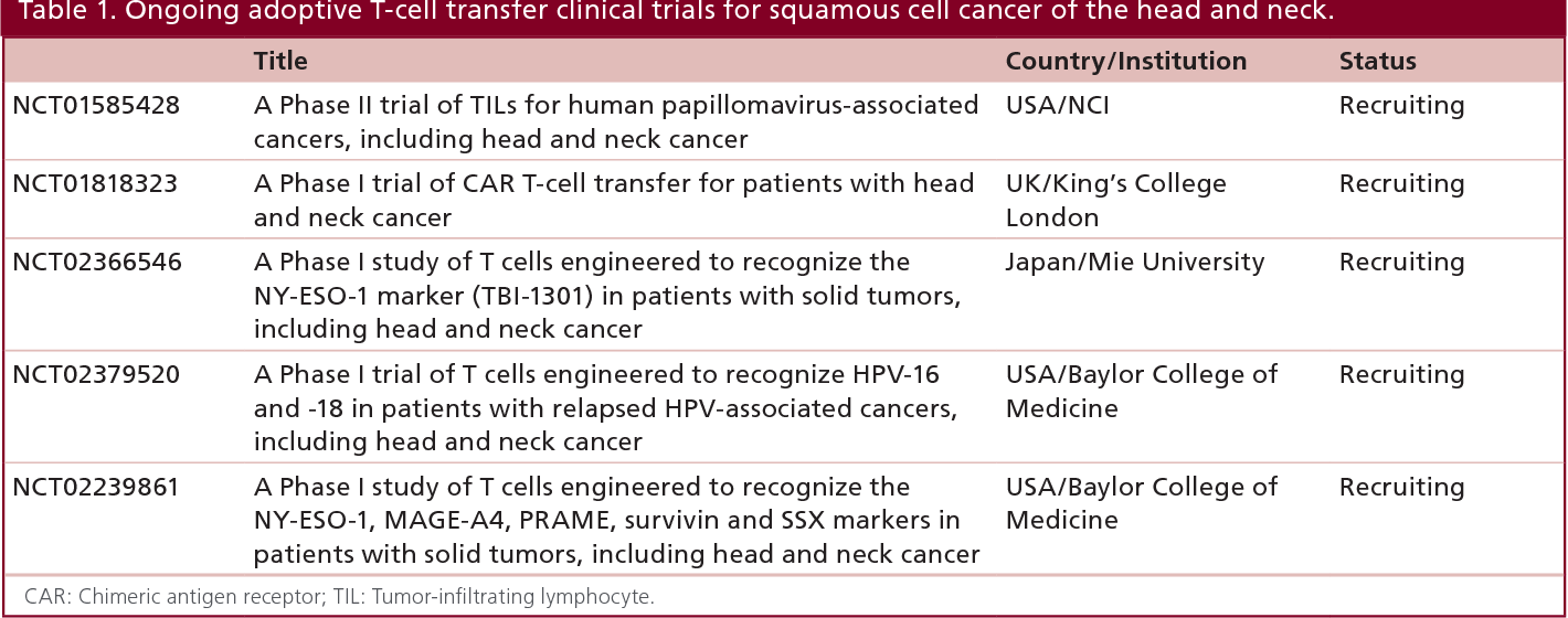 immunotherapy hpv head and neck cancer)