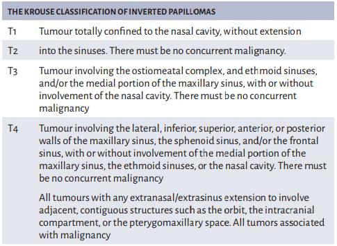 inverted papilloma nose treatment parazitii nr 1