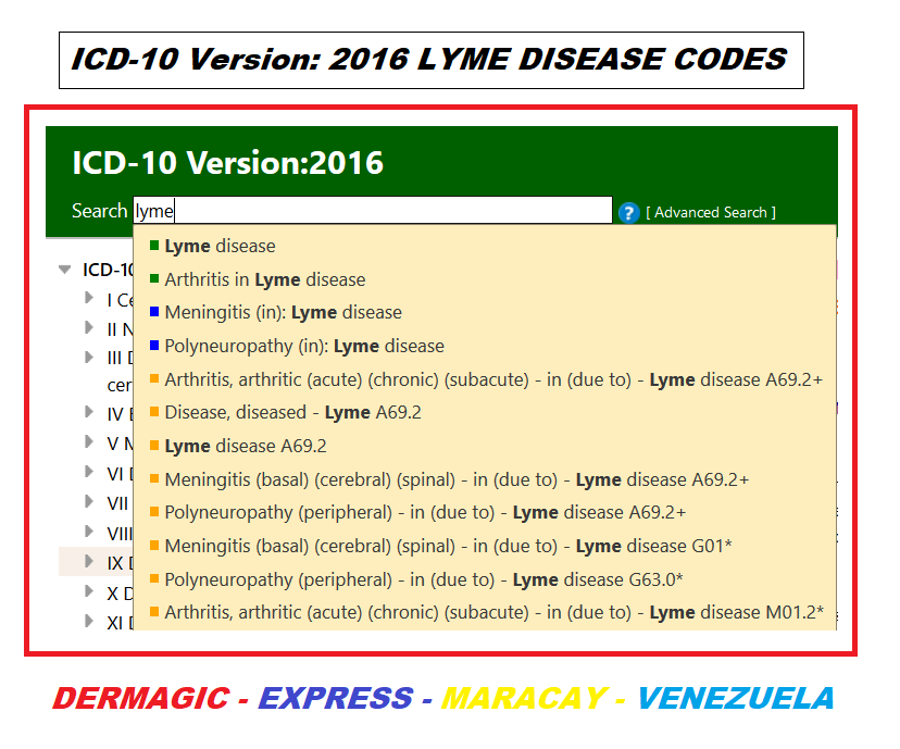 icd 10 code for intraductal papillomatosis invazie cu helminti