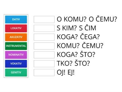 Morfologija rumunjskog jezika