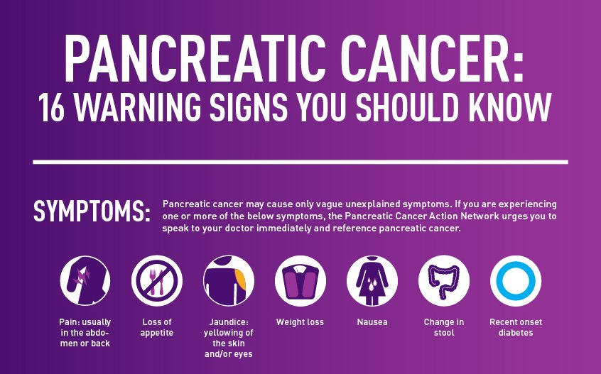 pancreatic cancer early symptoms