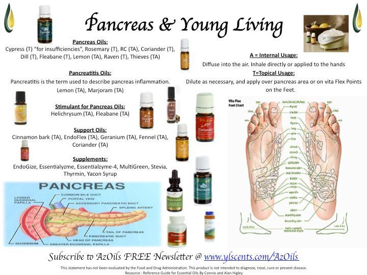 pancreatic cancer young living essential oils