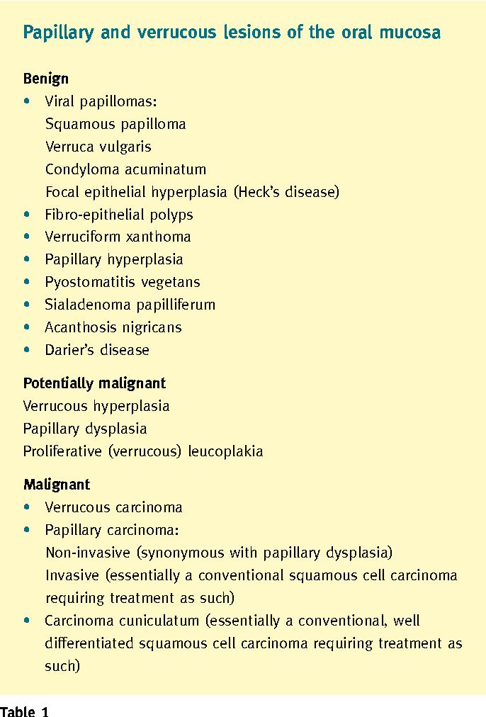 papillary proliferative lesion)