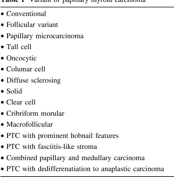 papillary thyroid cancer variants virus papiloma humano porque da