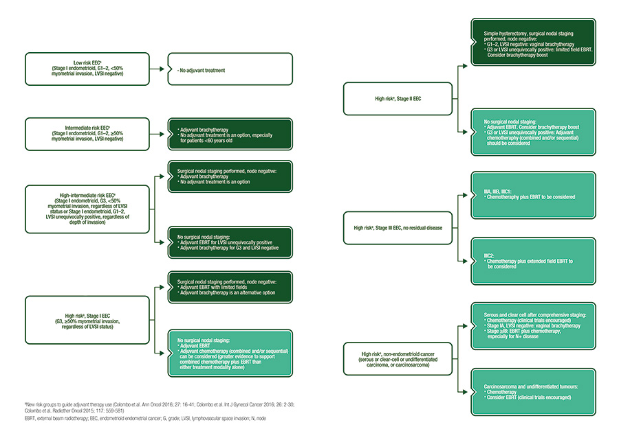 GHID 04/12/ - Portal Legislativ