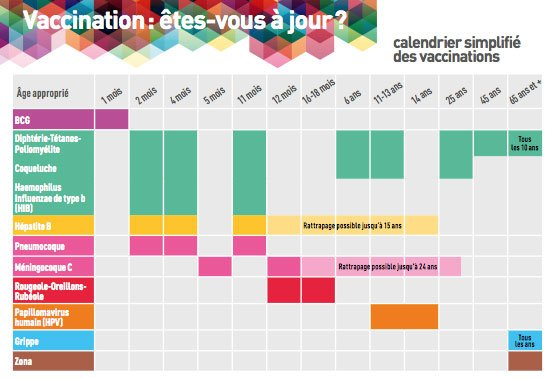 vaccination obligatoire papillomavirus