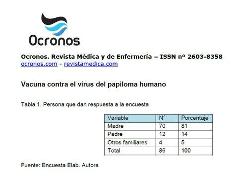 virus papiloma humano revista medica