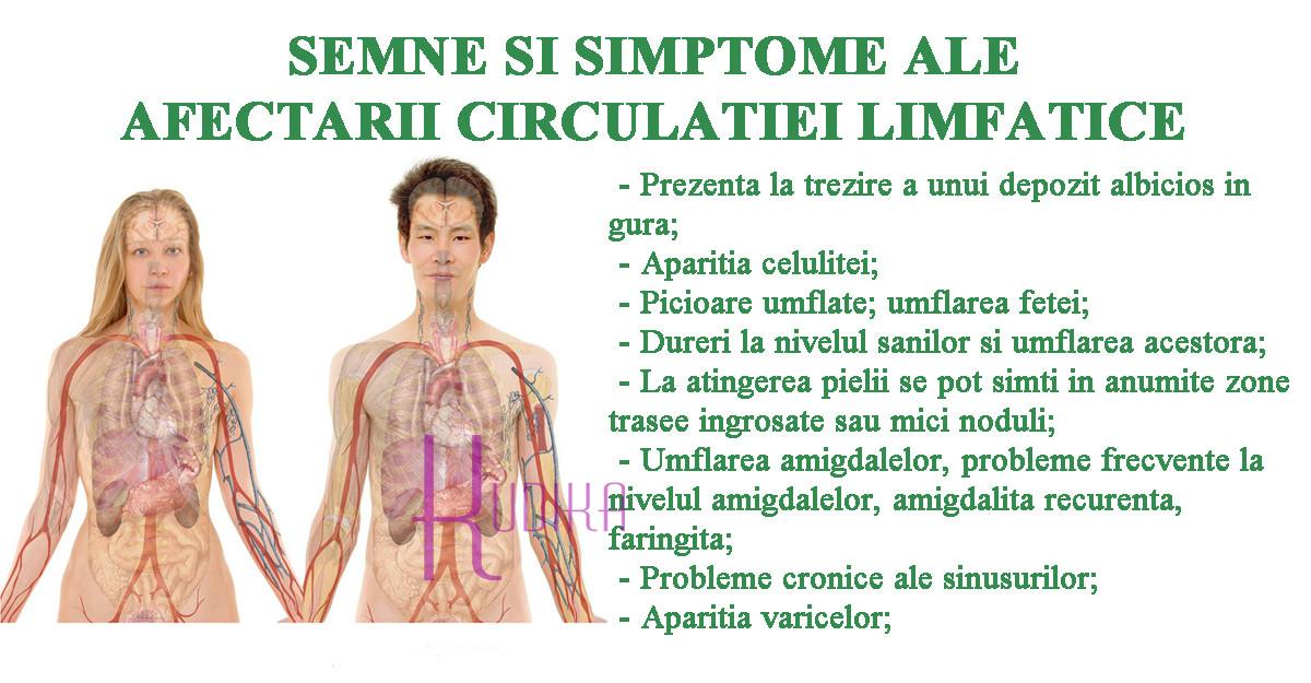 detoxifierea limfei simptome)