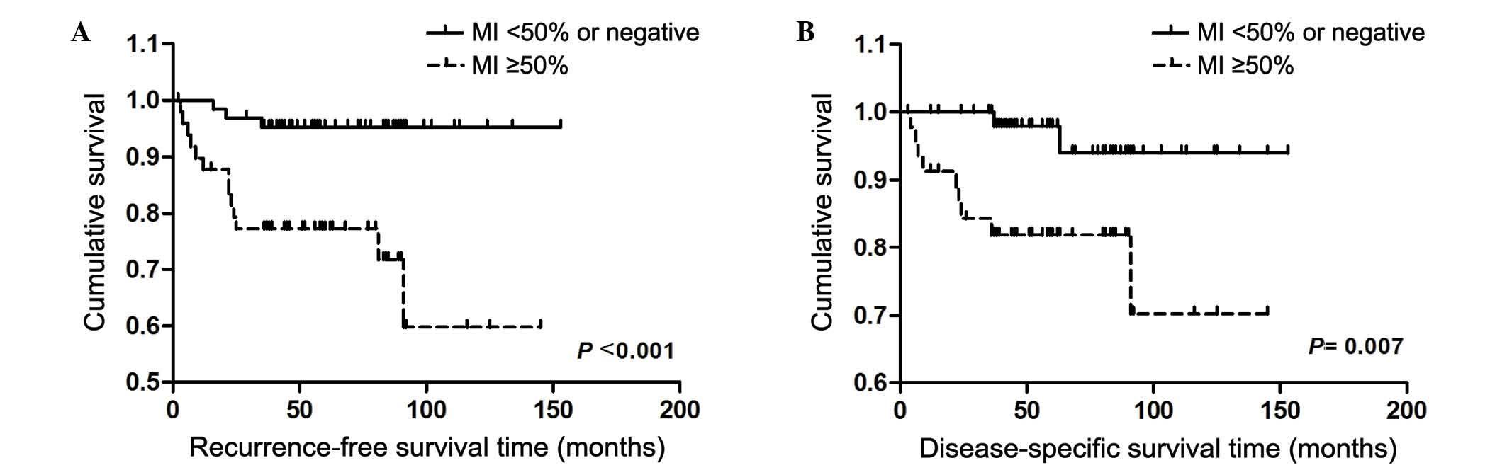 se trateaza cancerul pulmonar neuroendocrine cancer patient stories
