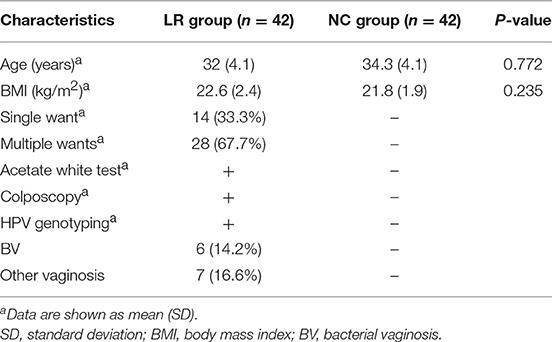 human papillomavirus hpv strains 3 10 28 and 49)