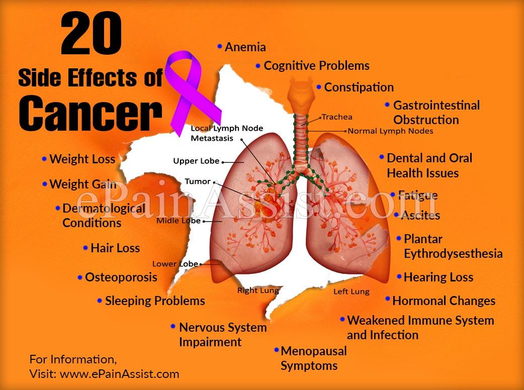 lung cancer hormonal symptoms