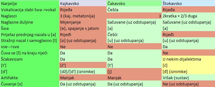 padezi hrvatska gramatika)