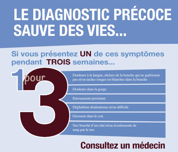 hpv symptomes gorge