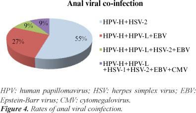 renal cancer hypercalcemia papilloma alla vescica nelluomo